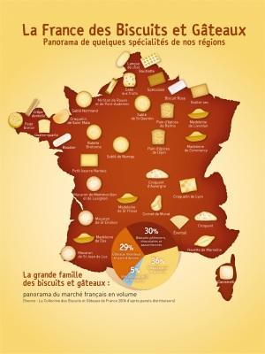 La France des Biscuits et GâteauxCrédit : Collective des Biscuits et Gâteaux de France